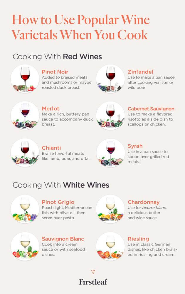 Popular Cooking Wine Varietals